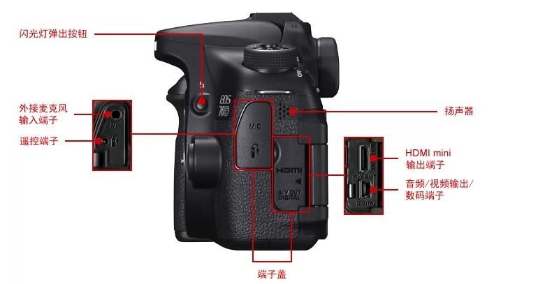is stmx1 镜头遮光罩ew-73bx1