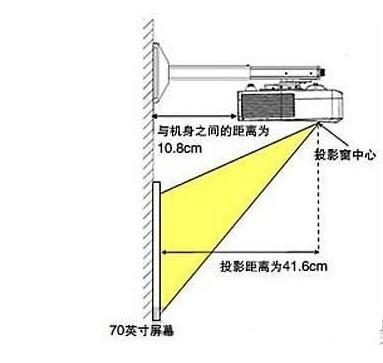 白板版面设计图